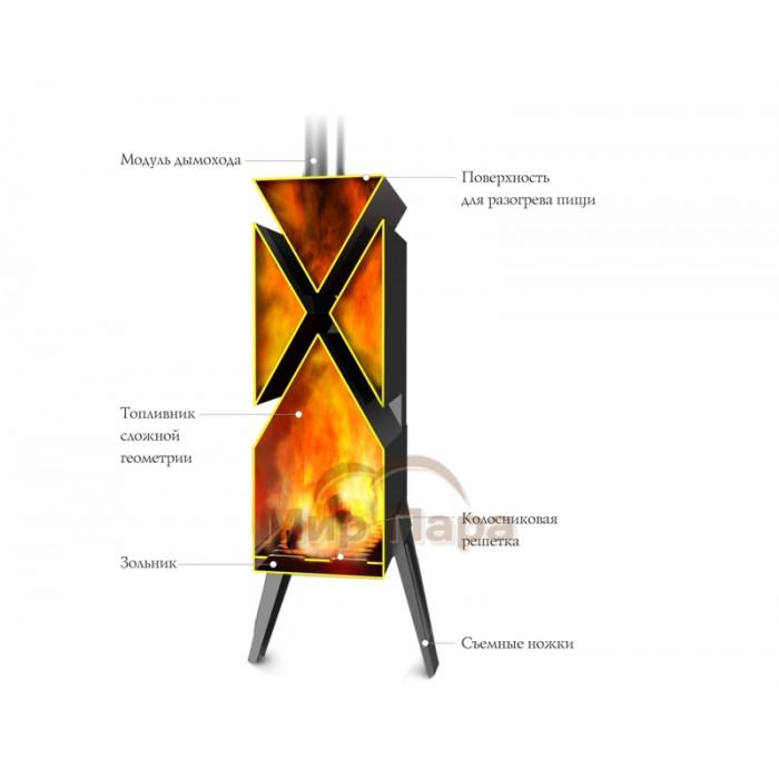 TMF ШЕВРОН арт.15100